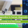 Applying our PCR expertise in the fight against the SARS-CoV-2 pandemic